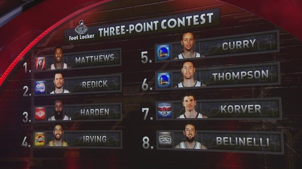 NBA 3 Point Contest